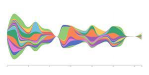 河流图js统计图表插件