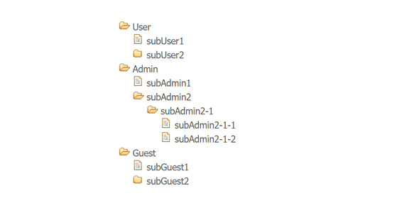 angular树菜单插件
