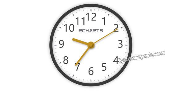 时钟仪表盘echarts.js插件示例