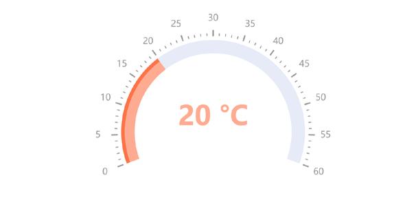 气温仪表盘js动态图表源码下载