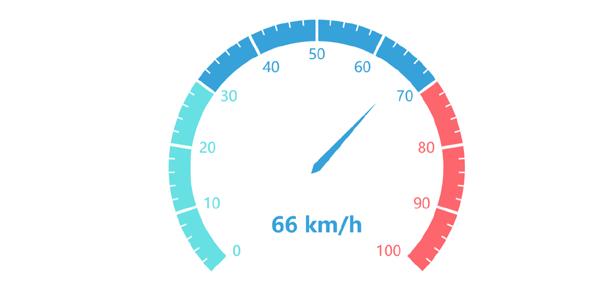 速度仪表盘动态js插件源码下载
