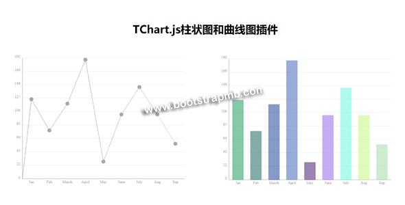 TChart.js柱状图和曲线图插件源码下载